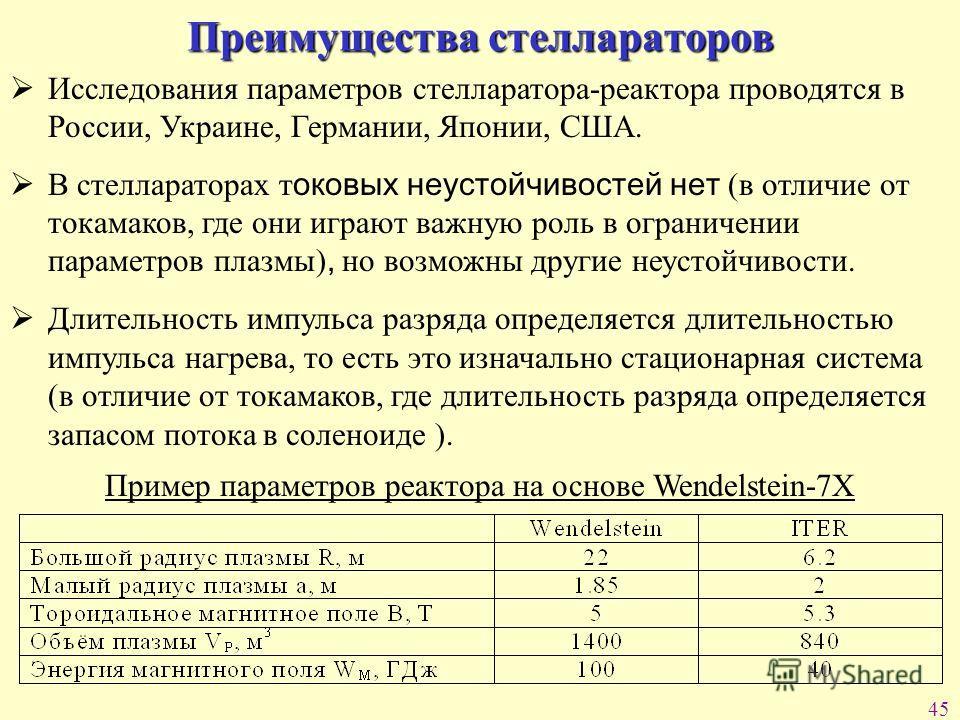 45 Преимущества стеллараторов Исследования параметров стелларатора-реактора проводятся в России, Украине, Германии, Японии, США. В стеллараторах т оковых неустойчивостей нет (в отличие от токамаков, где они играют важную роль в ограничении параметров