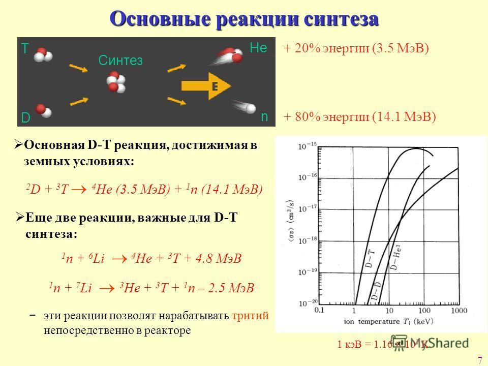 7 Основные реакции синтеза T D Синтез He n + 20% энергии (3.5 МэВ) + 80% энергии (14.1 МэВ) Основная D-T реакция, достижимая в земных условиях: 2 D + 3 T 4 He (3.5 МэВ) + 1 n (14.1 МэВ) 1 кэВ = 1.16 × 10 7 K Еще две реакции, важные для D-T синтеза: 1