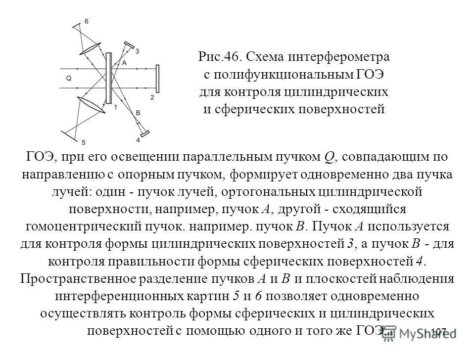 107 Рис.46. Схема интерферометра с полифункциональным ГОЭ для контроля цилиндрических и сферических поверхностей ГОЭ, при его освещении параллельным пучком Q, совпадающим по направлению с опорным пучком, формирует одновременно два пучка лучей: один -