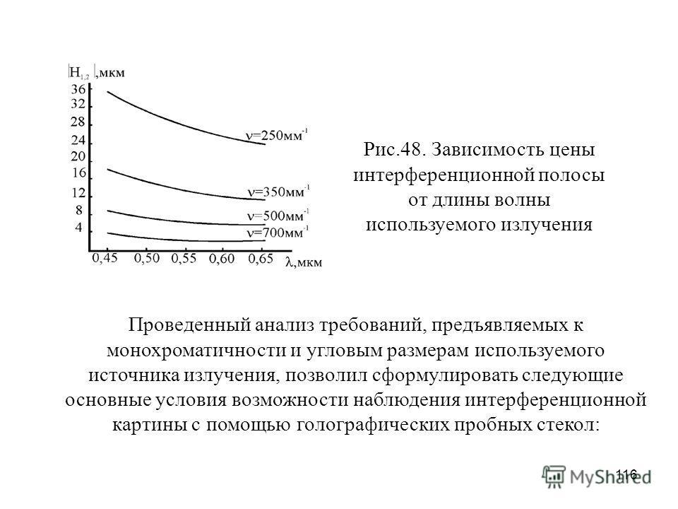116 Рис.48. Зависимость цены интерференционной полосы от длины волны используемого излучения Проведенный анализ требований, предъявляемых к монохроматичности и угловым размерам используемого источника излучения, позволил сформулировать следующие осно