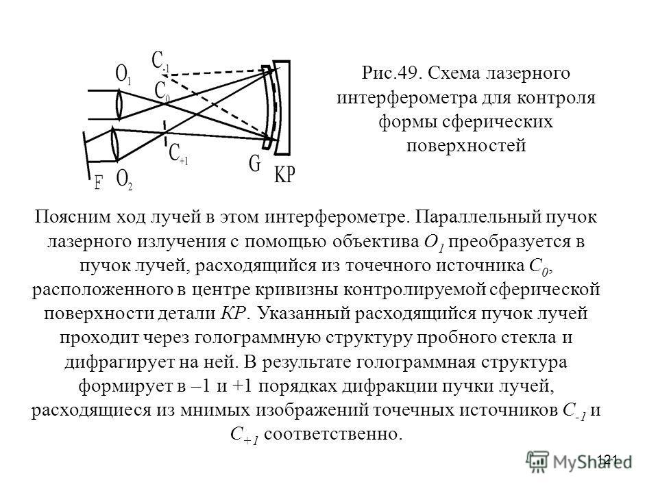 121 Рис.49. Схема лазерного интерферометра для контроля формы сферических поверхностей Поясним ход лучей в этом интерферометре. Параллельный пучок лазерного излучения с помощью объектива О 1 преобразуется в пучок лучей, расходящийся из точечного исто
