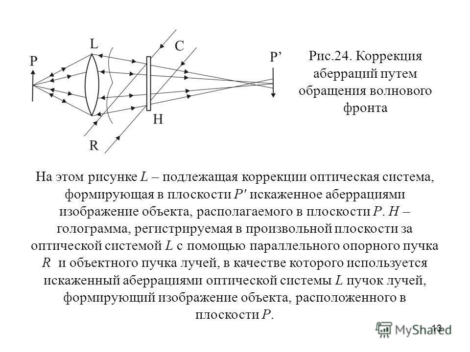 13 Рис.24. Коррекция аберраций путем обращения волнового фронта На этом рисунке L – подлежащая коррекции оптическая система, формирующая в плоскости P' искаженное аберрациями изображение объекта, располагаемого в плоскости P. H – голограмма, регистри