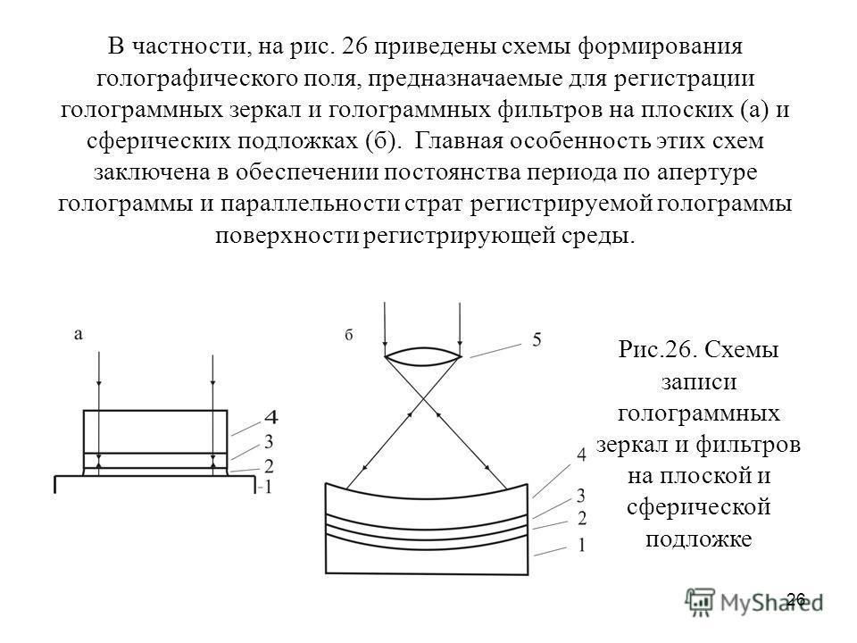 26 В частности, на рис. 26 приведены схемы формирования голографического поля, предназначаемые для регистрации голограммных зеркал и голограммных фильтров на плоских (а) и сферических подложках (б). Главная особенность этих схем заключена в обеспечен