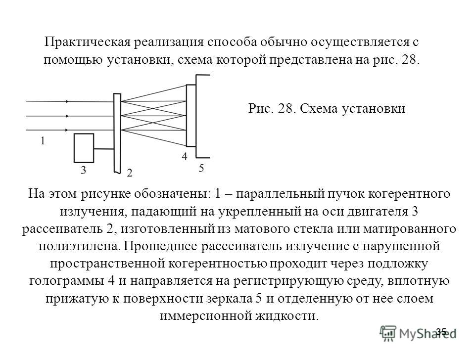 35 На этом рисунке обозначены: 1 – параллельный пучок когерентного излучения, падающий на укрепленный на оси двигателя 3 рассеиватель 2, изготовленный из матового стекла или матированного полиэтилена. Прошедшее рассеиватель излучение с нарушенной про