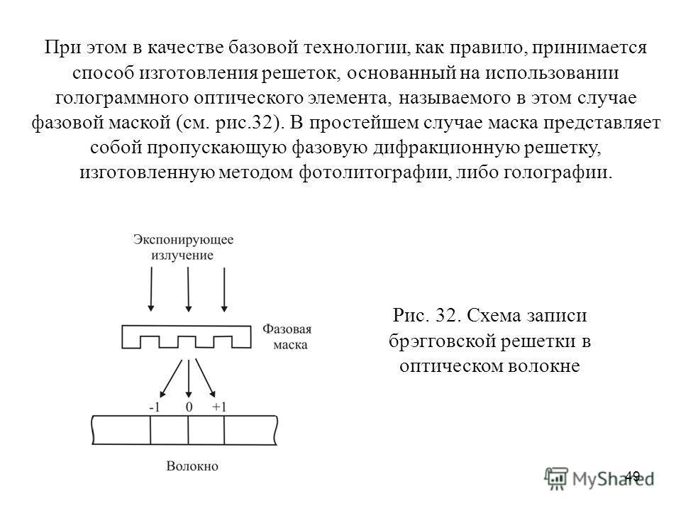 49 При этом в качестве базовой технологии, как правило, принимается способ изготовления решеток, основанный на использовании голограммного оптического элемента, называемого в этом случае фазовой маской (см. рис.32). В простейшем случае маска представ