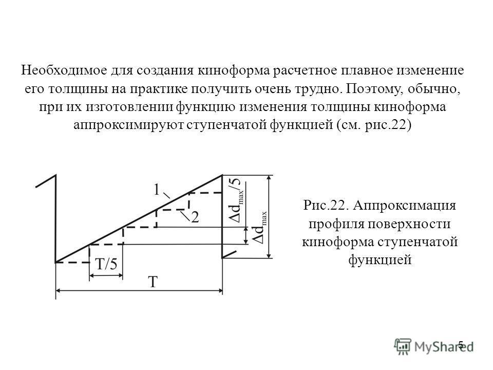 5 Необходимое для создания киноформа расчетное плавное изменение его толщины на практике получить очень трудно. Поэтому, обычно, при их изготовлении функцию изменения толщины киноформа аппроксимируют ступенчатой функцией (см. рис.22) Рис.22. Аппрокси