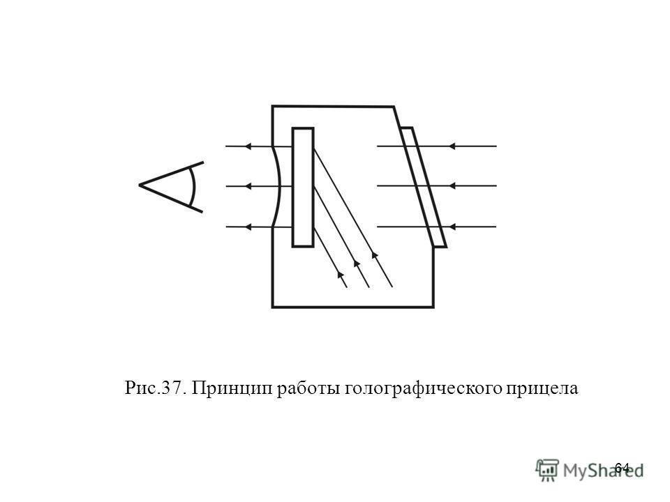 64 Рис.37. Принцип работы голографического прицела
