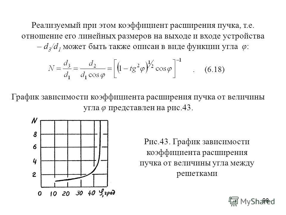 98 Реализуемый при этом коэффициент расширения пучка, т.е. отношение его линейных размеров на выходе и входе устройства – d 3 /d 1 может быть также описан в виде функции угла φ:. (6.18) График зависимости коэффициента расширения пучка от величины угл
