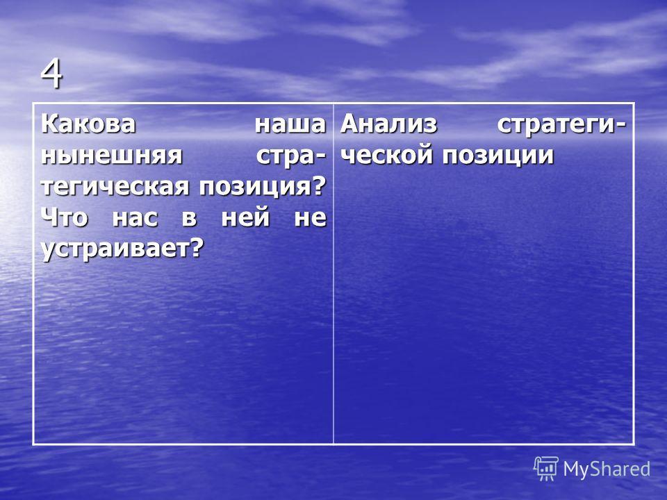 4 Какова наша нынешняя стра- тегическая позиция? Что нас в ней не устраивает? Анализ стратеги- ческой позиции