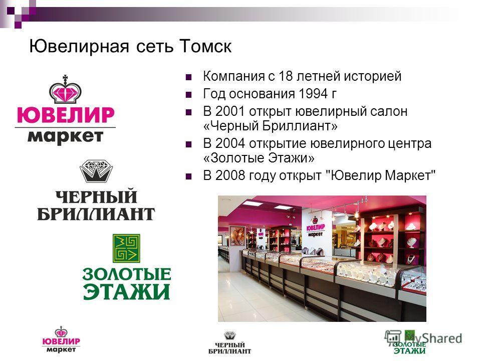 Ювелирная сеть Томск Компания с 18 летней историей Год основания 1994 г В 2001 открыт ювелирный салон «Черный Бриллиант» В 2004 открытие ювелирного центра «Золотые Этажи» В 2008 году открыт Ювелир Маркет
