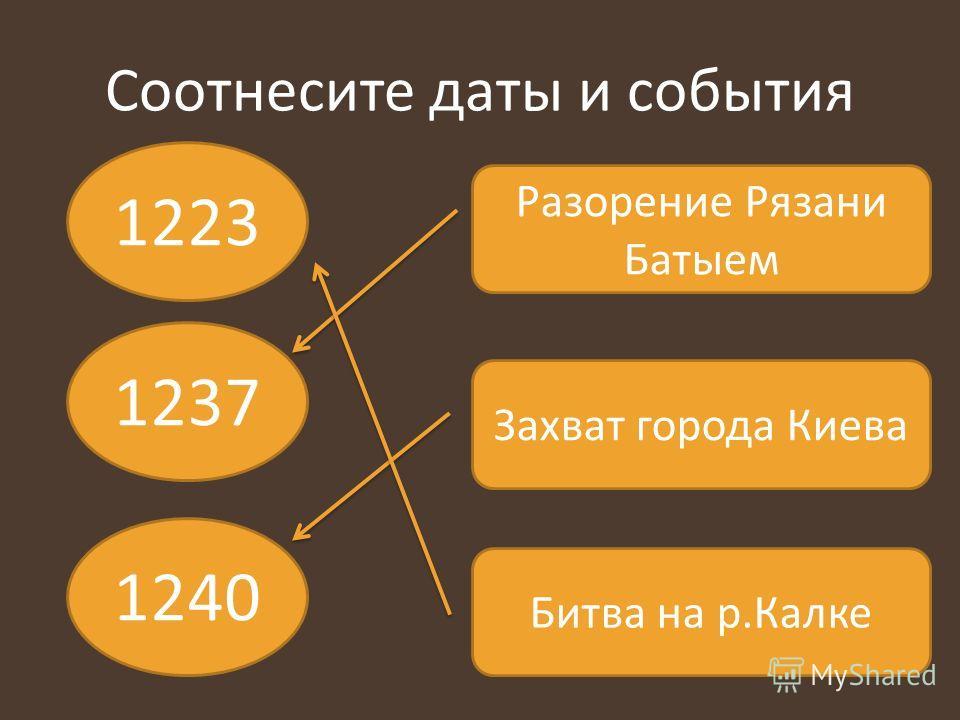 Соотнесите даты и события 1223 1237 1240 Разорение Рязани Батыем Захват города Киева Битва на р.Калке