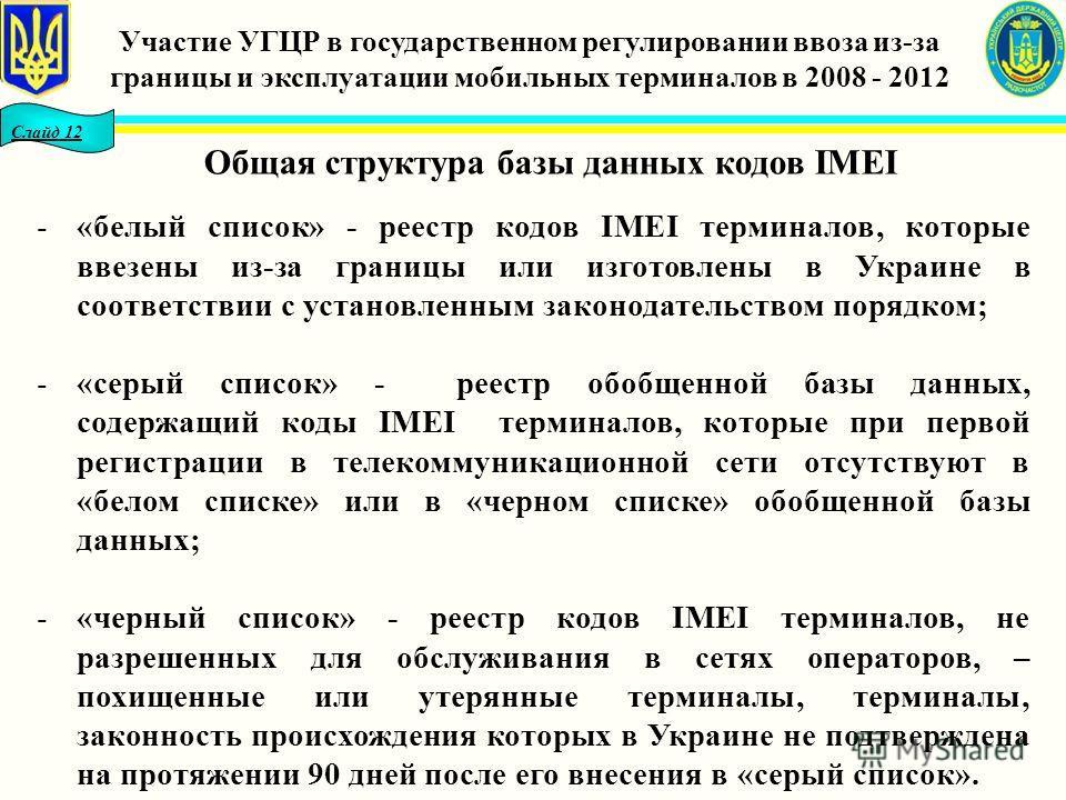 Слайд 12 Общая структура базы данных кодов ІМЕІ -«белый список» - реестр кодов ІМЕІ терминалов, которые ввезены из-за границы или изготовлены в Украине в соответствии с установленным законодательством порядком; -«серый список» - реестр обобщенной баз