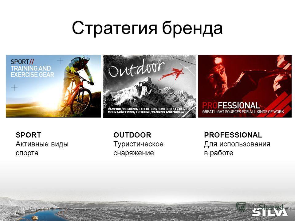Стратегия бренда SPORT Активные виды спорта OUTDOOR Туристическое снаряжение PROFESSIONAL Для использования в работе