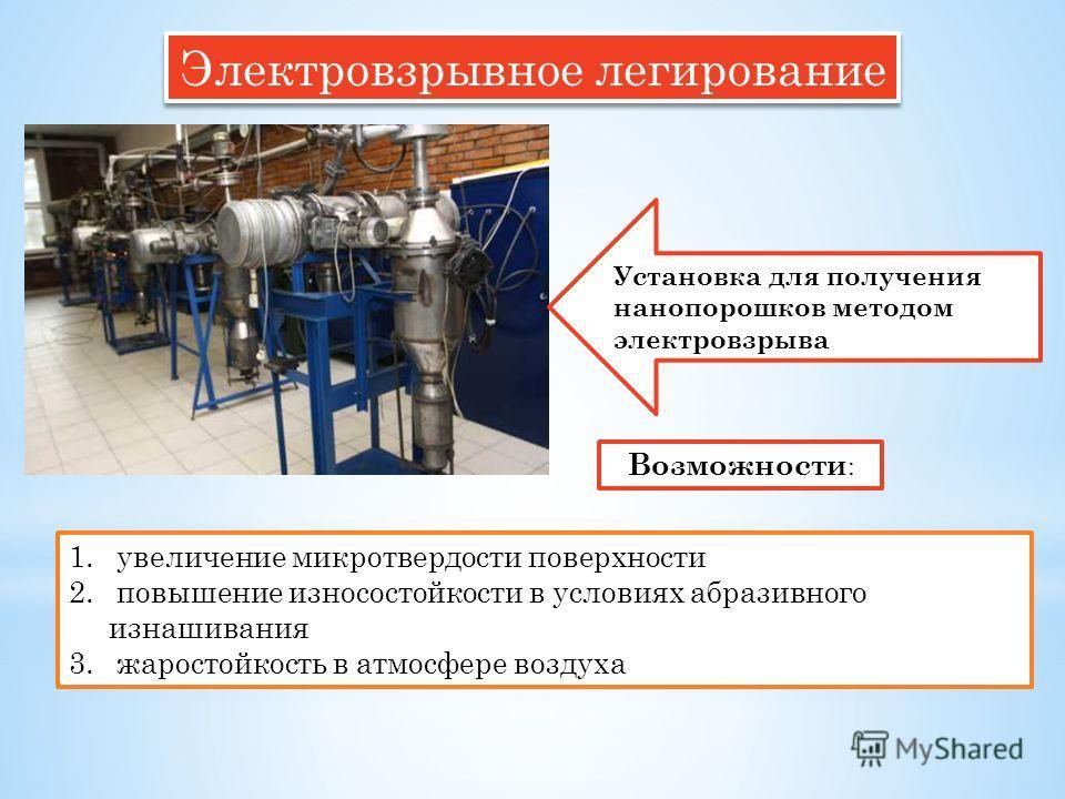Электровзрывное легирование Установка для получения нанопорошков методом электровзрыва Возможности : 1. увеличение микротвердости поверхности 2. повышение износостойкости в условиях абразивного изнашивания 3. жаростойкость в атмосфере воздуха