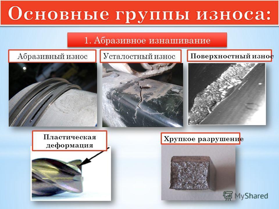 Абразивный износУсталостный износ Поверхностный износ Пластическая деформация Хрупкое разрушение 1. Абразивное изнашивание