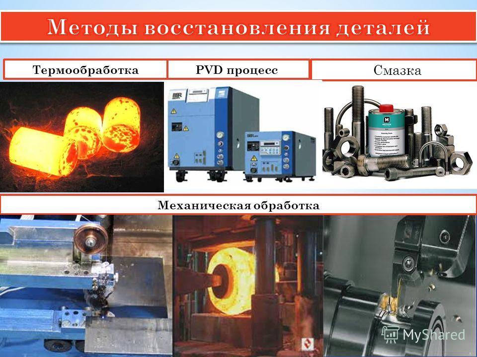 Смазка PVD процесс ТермообработкаМеханическая обработка