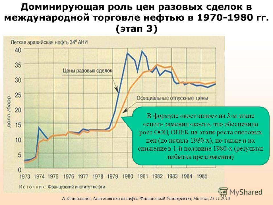 Доминирующая роль цен разовых сделок в международной торговле нефтью в 1970-1980 гг. (этап 3) В формуле «кост-плюс» на 3-м этапе «спот» заменил «кост», что обеспечило рост ООЦ ОПЕК на этапе роста спотовых цен (до начала 1980-х), но также и их снижени