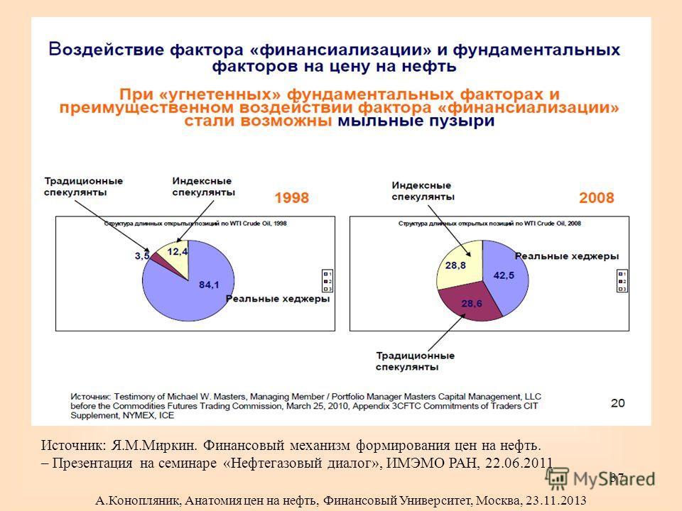 37 Источник: Я.М.Миркин. Финансовый механизм формирования цен на нефть. – Презентация на семинаре «Нефтегазовый диалог», ИМЭМО РАН, 22.06.2011