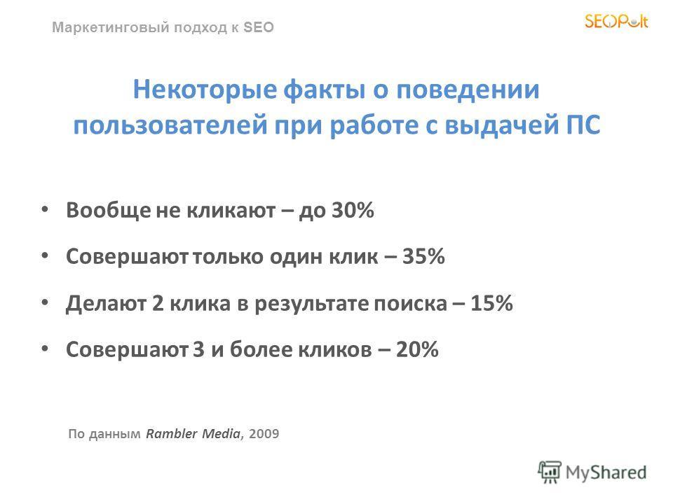 Некоторые факты о поведении пользователей при работе с выдачей ПС Вообще не кликают – до 30% Совершают только один клик – 35% Делают 2 клика в результате поиска – 15% Совершают 3 и более кликов – 20% Маркетинговый подход к SEO По данным Rambler Media