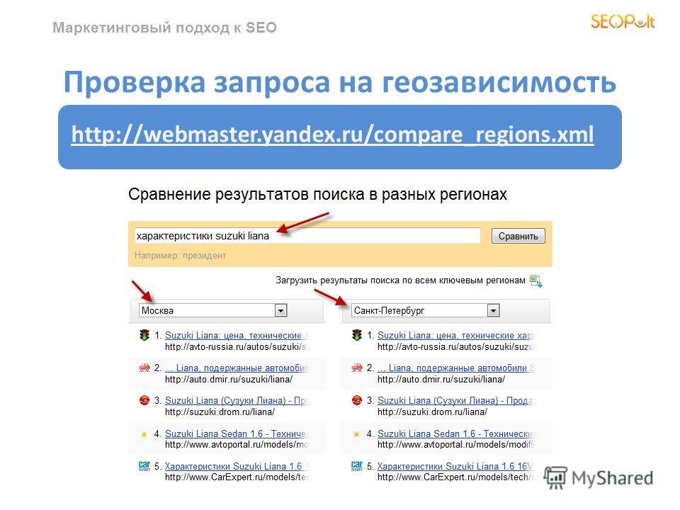Маркетинговый подход к SEO Проверка запроса на геозависимость http://webmaster.yandex.ru/compare_regions.xml
