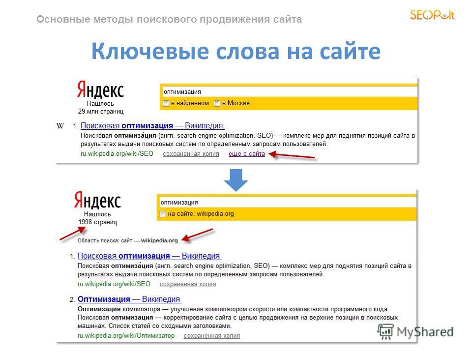Основные методы поискового продвижения сайта Ключевые слова на сайте