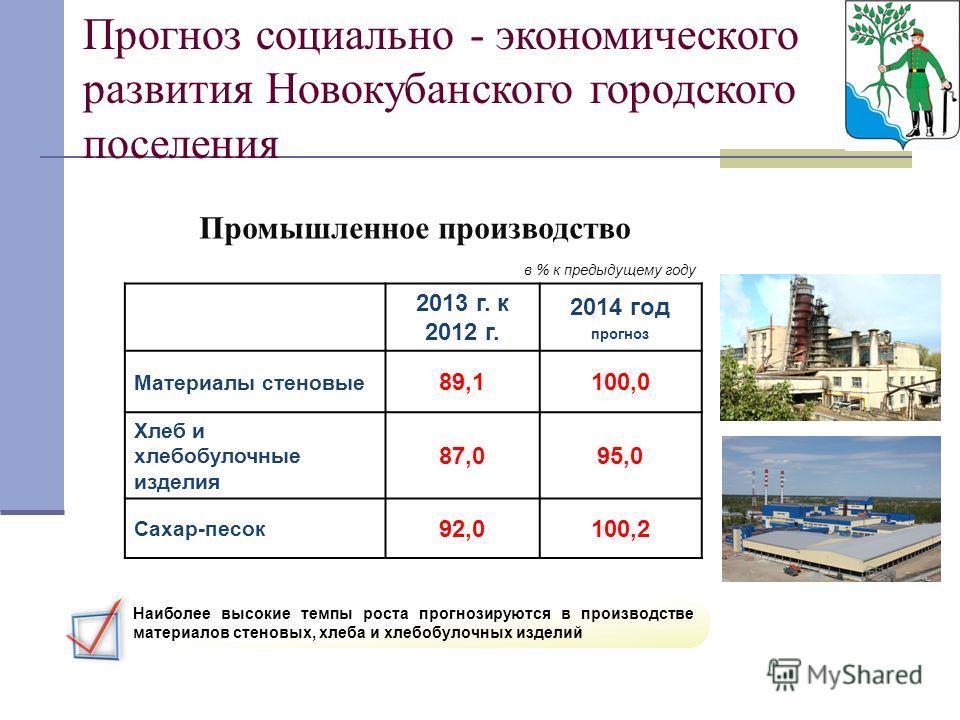 в % к предыдущему году Промышленное производство 2013 г. к 2012 г. 2014 год прогноз Материалы стеновые 89,1100,0 Хлеб и хлебобулочные изделия 87,095,0 Сахар-песок 92,0100,2 Прогноз социально-экономического развития Тюменской области Наиболее высокие