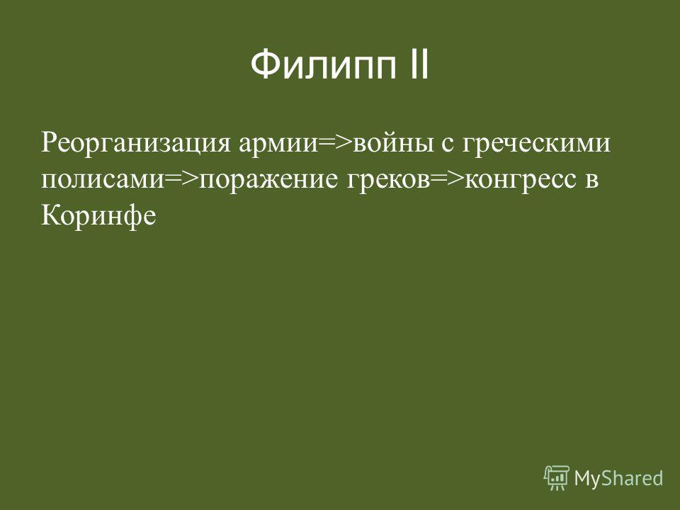 Филипп II Реорганизация армии=>войны с греческими полисами=>поражение греков=>конгресс в Коринфе
