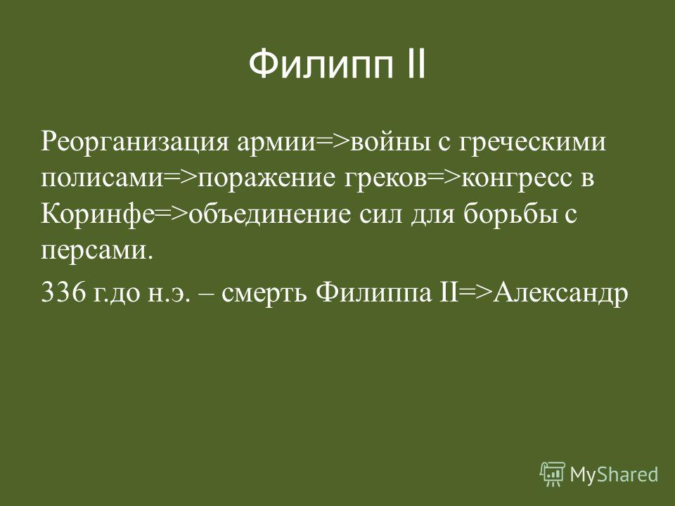 Филипп II Реорганизация армии=>войны с греческими полисами=>поражение греков=>конгресс в Коринфе=>объединение сил для борьбы с персами. 336 г.до н.э. – смерть Филиппа II=>Александр