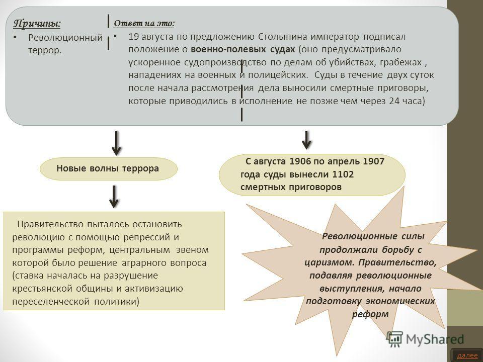Ответ на это: 19 августа по предложению Столыпина император подписал положение о военно-полевых судах (оно предусматривало ускоренное судопроизводство по делам об убийствах, грабежах, нападениях на военных и полицейских. Суды в течение двух суток пос