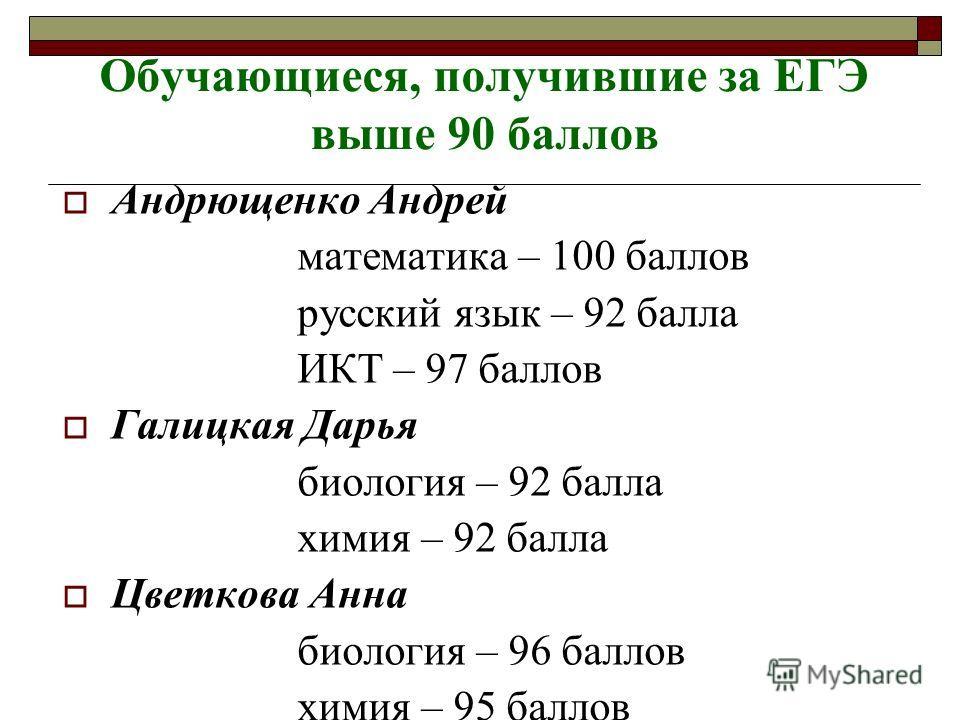 Обучающиеся, получившие за ЕГЭ выше 90 баллов Андрющенко Андрей математика – 100 баллов русский язык – 92 балла ИКТ – 97 баллов Галицкая Дарья биология – 92 балла химия – 92 балла Цветкова Анна биология – 96 баллов химия – 95 баллов