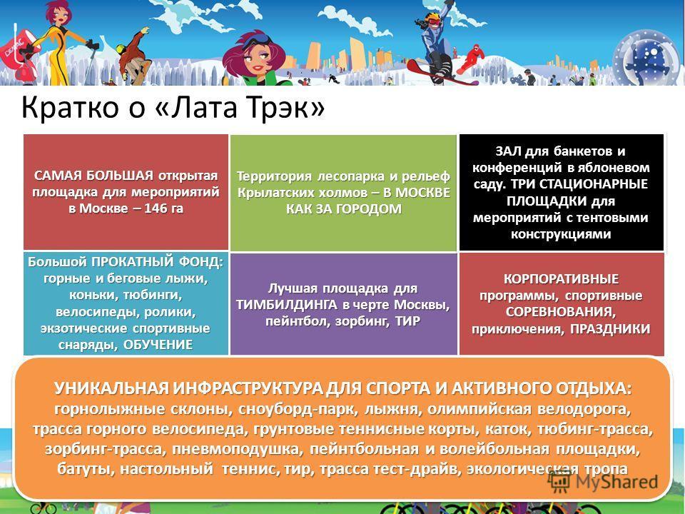 Кратко о «Лата Трэк» 3 САМАЯ БОЛЬШАЯ открытая площадка для мероприятий в Москве – 146 га Территория лесопарка и рельеф Крылатских холмов – В МОСКВЕ КАК ЗА ГОРОДОМ Лучшая площадка для ТИМБИЛДИНГА в черте Москвы, пейнтбол, зорбинг, ТИР Большой ПРОКАТНЫ