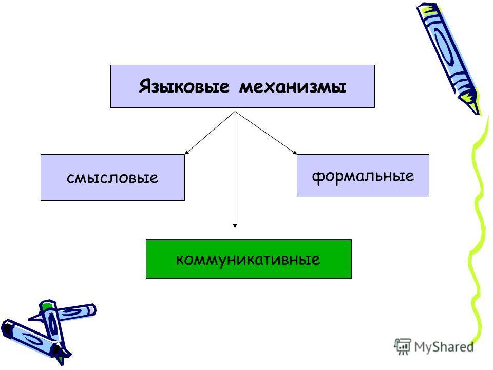 Языковые механизмы формальные коммуникативные смысловые