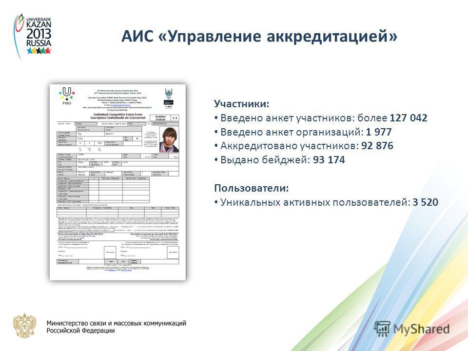 Участники: Введено анкет участников: более 127 042 Введено анкет организаций: 1 977 Аккредитовано участников: 92 876 Выдано бейджей: 93 174 Пользователи: Уникальных активных пользователей: 3 520 АИС «Управление аккредитацией»