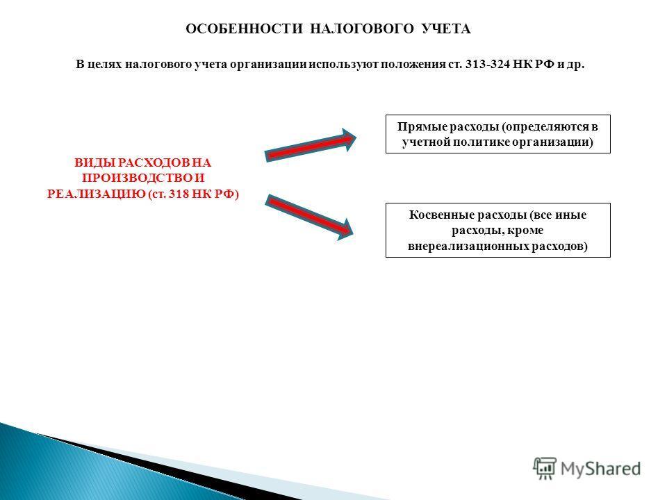 ОСОБЕННОСТИ НАЛОГОВОГО УЧЕТА В целях налогового учета организации используют положения ст. 313-324 НК РФ и др. ВИДЫ РАСХОДОВ НА ПРОИЗВОДСТВО И РЕАЛИЗАЦИЮ (ст. 318 НК РФ) Прямые расходы (определяются в учетной политике организации) Косвенные расходы (