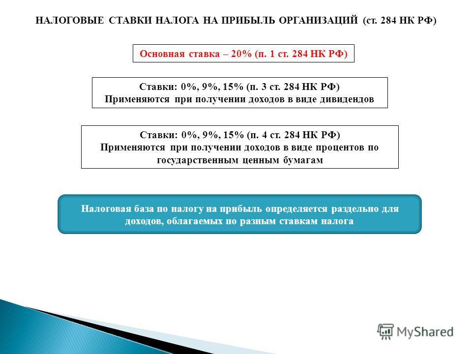 НАЛОГОВЫЕ СТАВКИ НАЛОГА НА ПРИБЫЛЬ ОРГАНИЗАЦИЙ (ст. 284 НК РФ) Основная ставка – 20% (п. 1 ст. 284 НК РФ) Ставки: 0%, 9%, 15% (п. 3 ст. 284 НК РФ) Применяются при получении доходов в виде дивидендов Ставки: 0%, 9%, 15% (п. 4 ст. 284 НК РФ) Применяютс