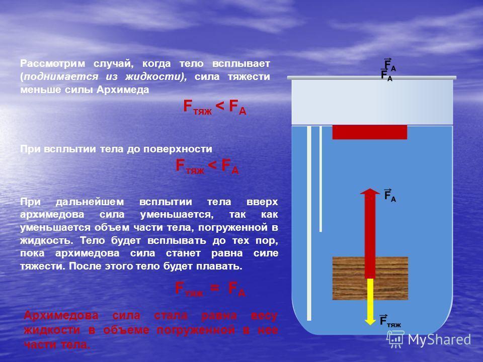 Если Fт = F А Fт < FА mg = g ρ ж v m g < g ρ ж v ρ т v g = g ρ ж v ρ т g v < g ρ ж v ρ т = ρ ж ρ т < ρ ж плавает внутри жидкости всплывает в жидкости