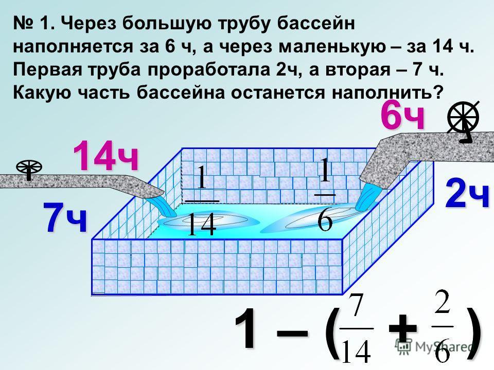 1. Через большую трубу бассейн наполняется за 6 ч, а через маленькую – за 14 ч. Первая труба проработала 2ч, а вторая – 7 ч. Какую часть бассейна останется наполнить? 14ч 6ч 2ч 7ч