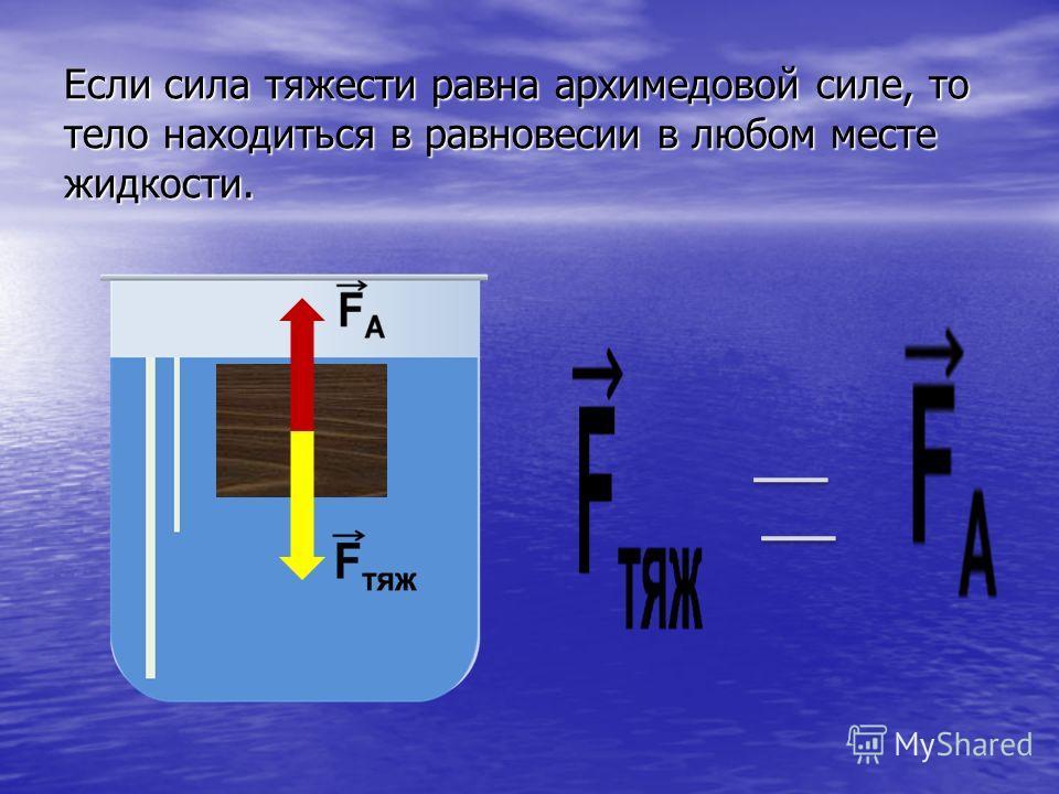 Если сила тяжести равна архимедовой силе, то тело находиться в равновесии в любом месте жидкости.