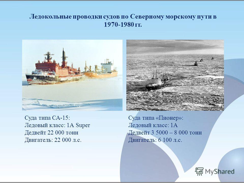 Суда типа СА-15: Ледовый класс: 1А Super Дедвейт 22 000 тонн Двигатель: 22 000 л.с. Суда типа «Пионер»: Ледовый класс: 1А Дедвейт 3 5000 – 8 000 тонн Двигатель: 6 100 л.с. Ледокольные проводки судов по Северному морскому пути в 1970-1980 гг.