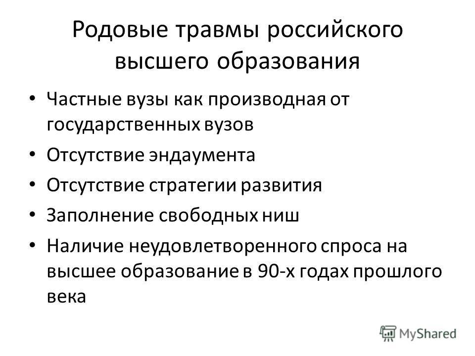 Родовые травмы российского высшего образования Частные вузы как производная от государственных вузов Отсутствие эндаумента Отсутствие стратегии развития Заполнение свободных ниш Наличие неудовлетворенного спроса на высшее образование в 90-х годах про