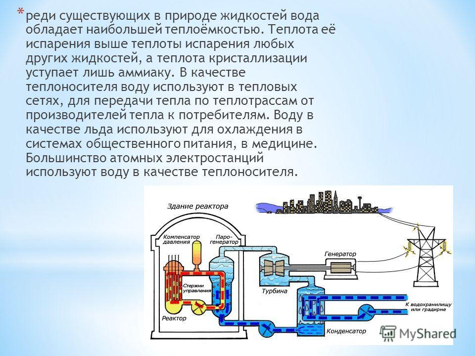 * реди существующих в природе жидкостей вода обладает наибольшей теплоёмкостью. Теплота её испарения выше теплоты испарения любых других жидкостей, а теплота кристаллизации уступает лишь аммиаку. В качестве теплоносителя воду используют в тепловых се