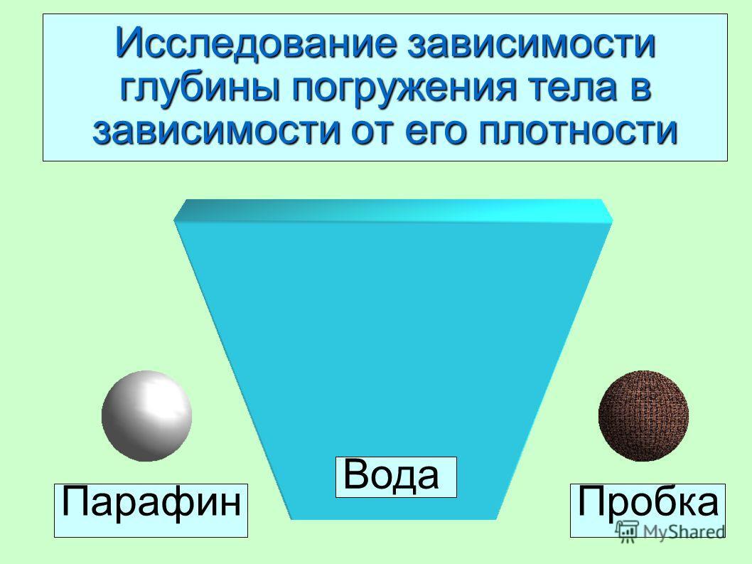 Исследование зависимости глубины погружения тела в зависимости от его плотности Парафин Вода Пробка