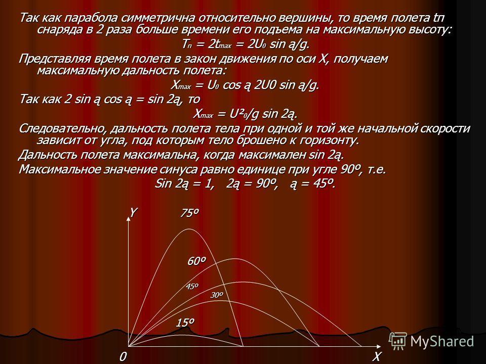 Так как парабола симметрична относительно вершины, то время полета tп снаряда в 2 раза больше времени его подъема на максимальную высоту: T п = 2t max = 2U 0 sin ą/g. Представляя время полета в закон движения по оси X, получаем максимальную дальность