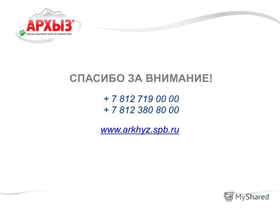 СПАСИБО ЗА ВНИМАНИЕ! + 7 812 719 00 00 + 7 812 380 80 00 www.arkhyz.spb.ru