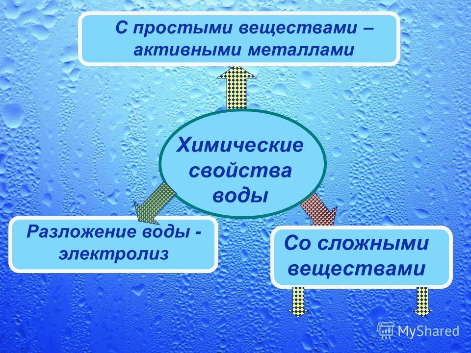 Химические свойства воды С простыми веществами – активными металлами Разложение воды - электролиз Со сложными веществами