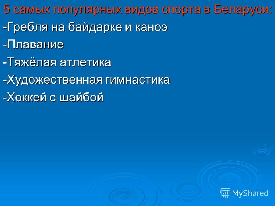 5 самых популярных видов спорта в Беларуси: -Гребля на байдарке и каноэ -Плавание -Тяжёлая атлетика -Художественная гимнастика -Хоккей с шайбой