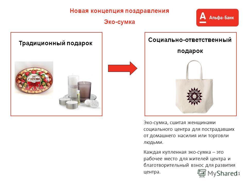 Новая концепция поздравления Эко-сумка Традиционный подарок Социально-ответственный подарок Эко-сумка, сшитая женщинами социального центра для пострадавших от домашнего насилия или торговли людьми. Каждая купленная эко-сумка – это рабочее место для ж