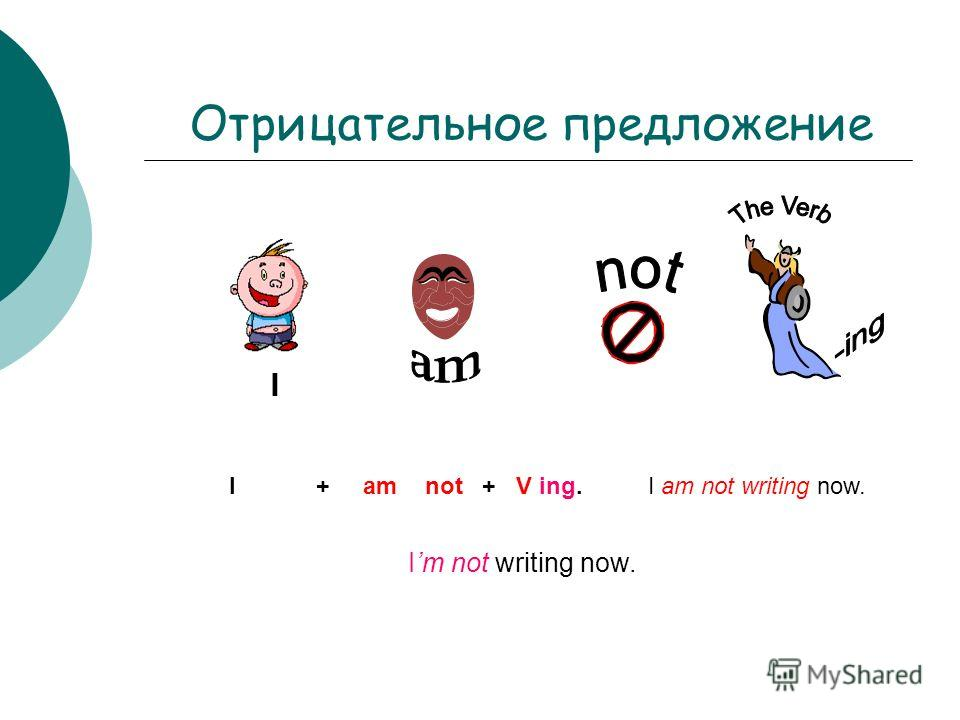 Отрицательное предложение I + am not + V ing. I am not writing now. I Im not writing now.