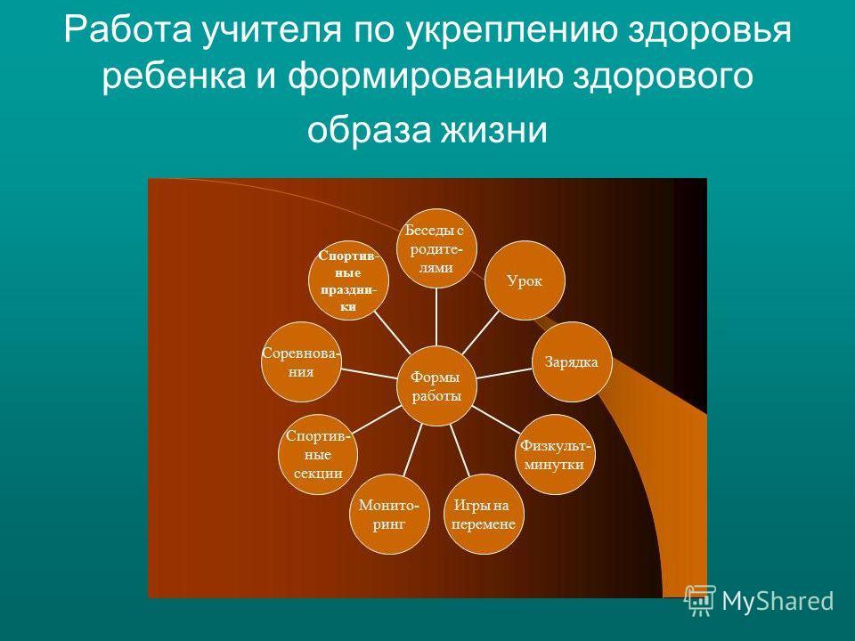 Работа учителя по укреплению здоровья ребенка и формированию здорового образа жизни