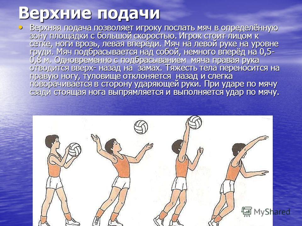 Верхние подачи Верхняя подача позволяет игроку послать мяч в определённую зону площадки с большой скоростью. Игрок стоит лицом к сетке, ноги врозь, левая впереди. Мяч на левой руке на уровне груди. Мяч подбрасывается над собой, немного вперёд на 0,5-